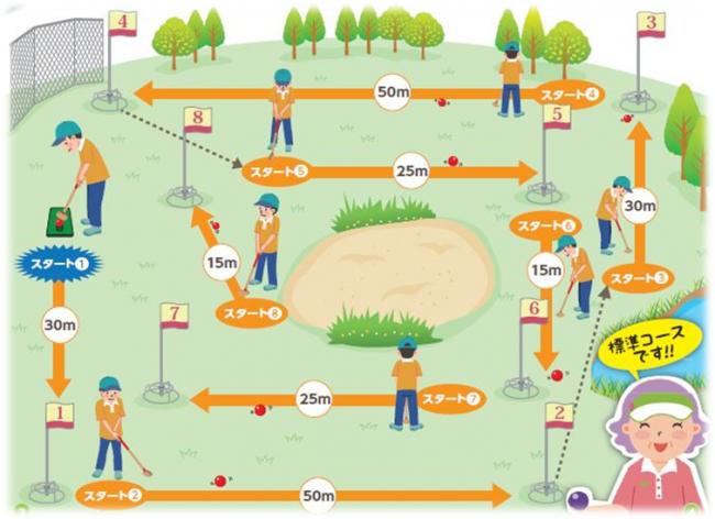 グランド ゴルフ の ルール